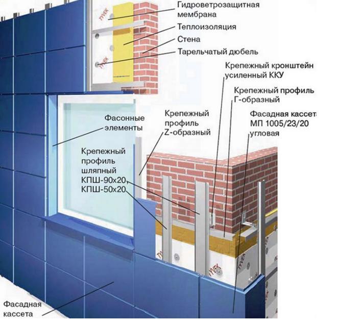 struktura-ventfasada-2